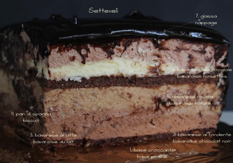 Gâteau Setteveli sans gluten en vidéo - La Cassata Celiaca
