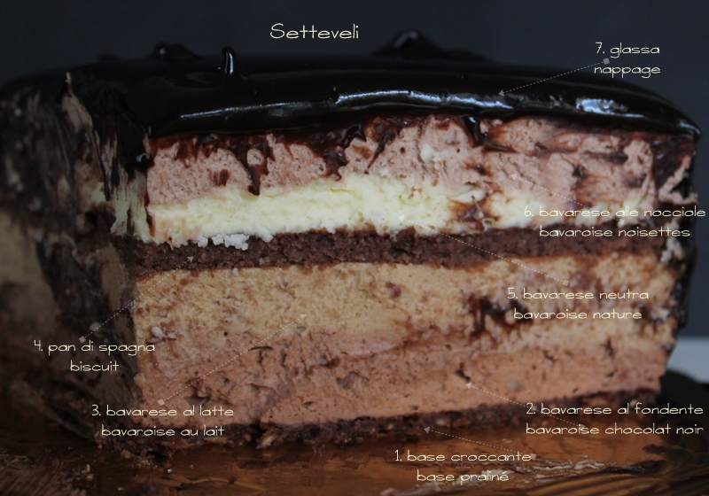 Torta Setteveli: la video ricetta - La Cassata Celiaca